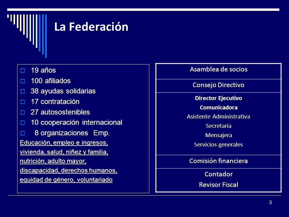 3 La Federación 19 años 100 afiliados 38 ayudas solidarias 17 contratación 27 autosostenibles 10 cooperación internacional 8 organizaciones Emp.