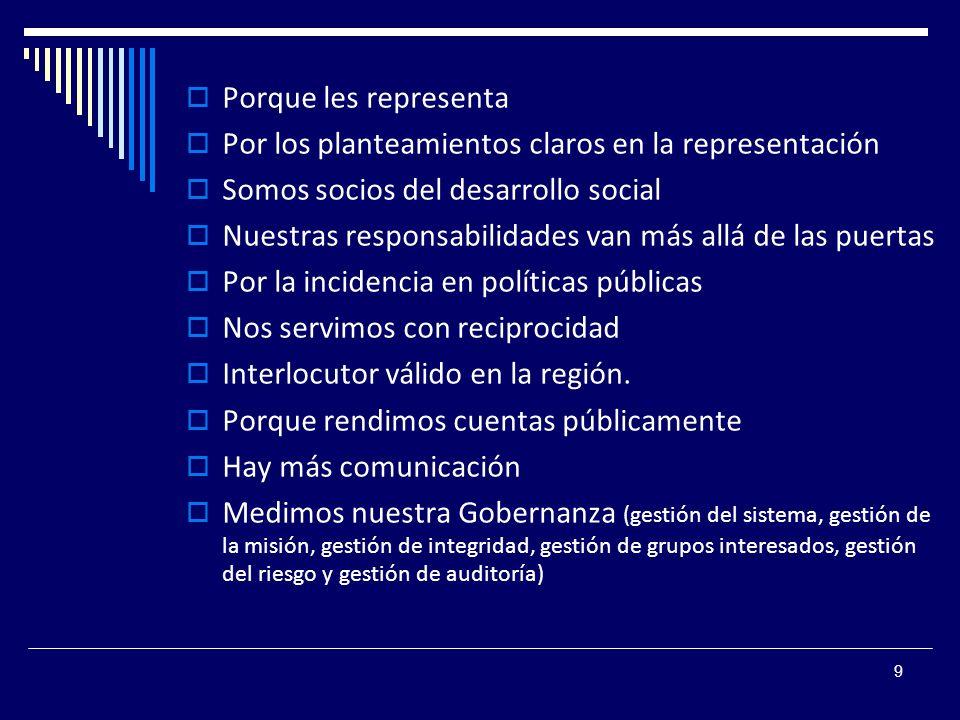 10 ¿Qué reclaman de la Federación.