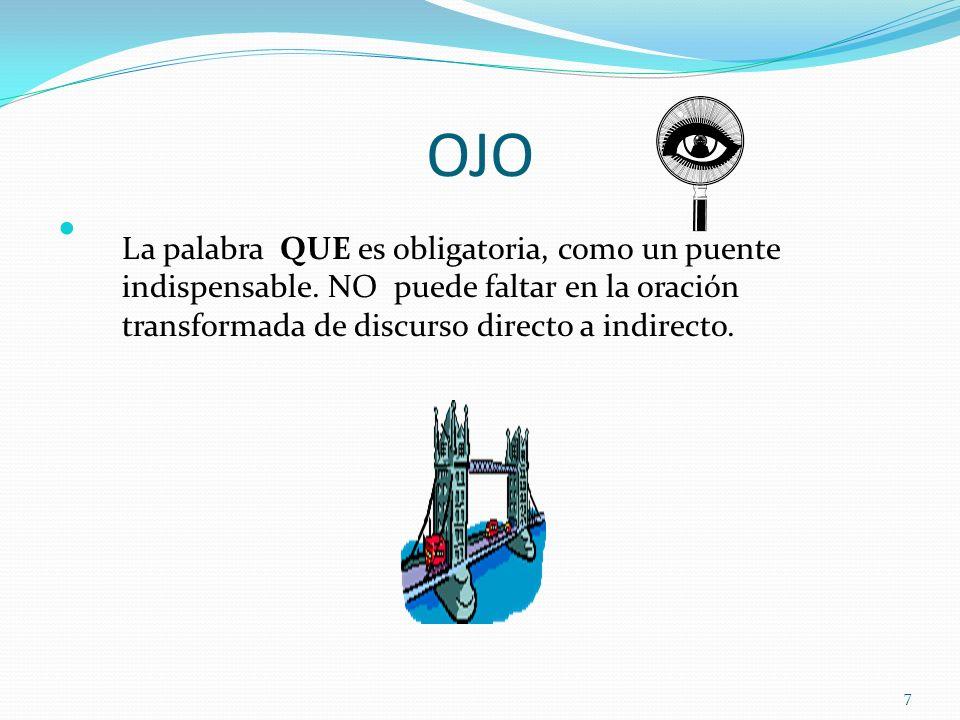 OJO 7 La palabra QUE es obligatoria, como un puente indispensable. NO puede faltar en la oración transformada de discurso directo a indirecto.
