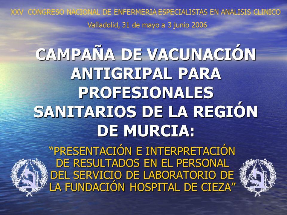 INTRODUCCIÓN (1) En España se estima un promedio de 17.000 hospitalizaciones cada año por gripe.