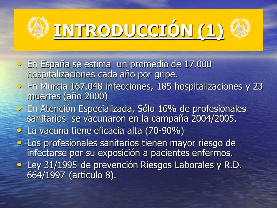INTRODUCCIÓN (1) En España se estima un promedio de 17.000 hospitalizaciones cada año por gripe. En España se estima un promedio de 17.000 hospitaliza