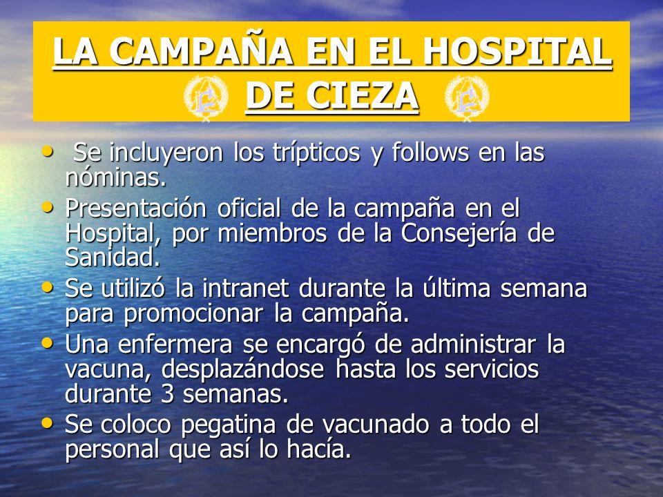 LA CAMPAÑA EN EL HOSPITAL DE CIEZA Se incluyeron los trípticos y follows en las nóminas. Se incluyeron los trípticos y follows en las nóminas. Present