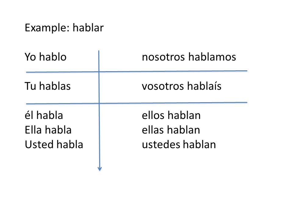 Example: hablar Yo hablonosotros hablamos Tu hablasvosotros hablaís él hablaellos hablan Ella hablaellas hablan Usted hablaustedes hablan