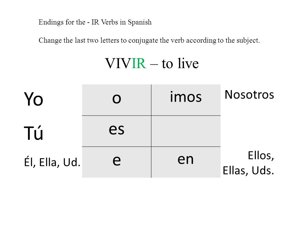 o imos es e en Endings for the - IR Verbs in Spanish Change the last two letters to conjugate the verb according to the subject.