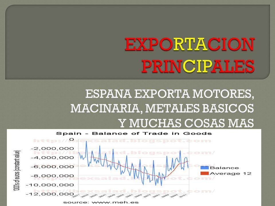 ESPANA EXPORTA MOTORES, MACINARIA, METALES BASICOS Y MUCHAS COSAS MAS