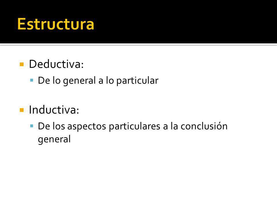 Deductiva: De lo general a lo particular Inductiva: De los aspectos particulares a la conclusión general
