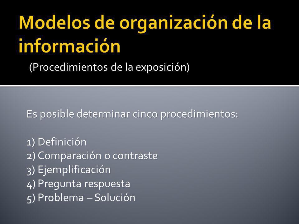 (Procedimientos de la exposición) Es posible determinar cinco procedimientos: 1)Definición 2)Comparación o contraste 3)Ejemplificación 4)Pregunta resp
