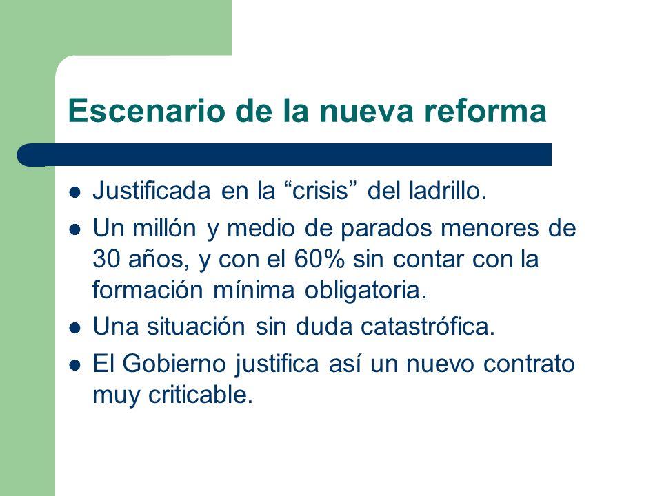 Escenario de la nueva reforma Justificada en la crisis del ladrillo. Un millón y medio de parados menores de 30 años, y con el 60% sin contar con la f
