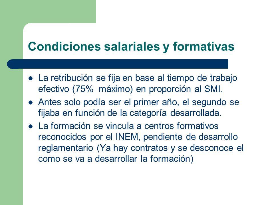 Condiciones salariales y formativas La retribución se fija en base al tiempo de trabajo efectivo (75% máximo) en proporción al SMI. Antes solo podía s