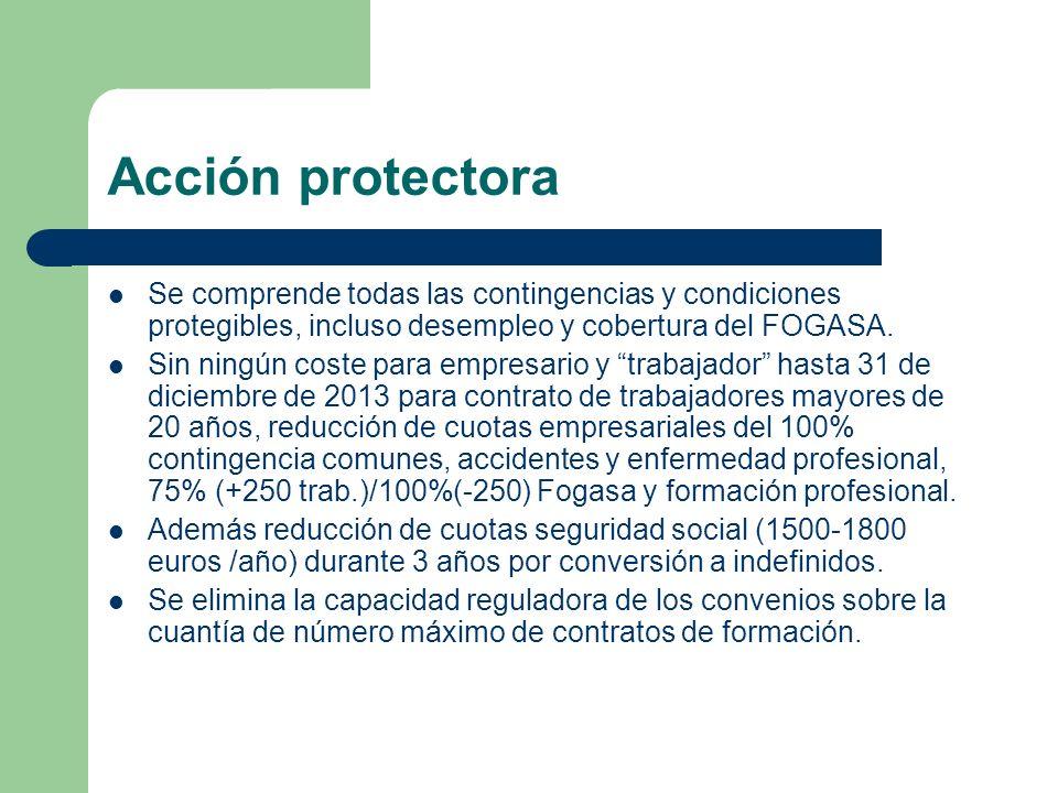 Acción protectora Se comprende todas las contingencias y condiciones protegibles, incluso desempleo y cobertura del FOGASA. Sin ningún coste para empr