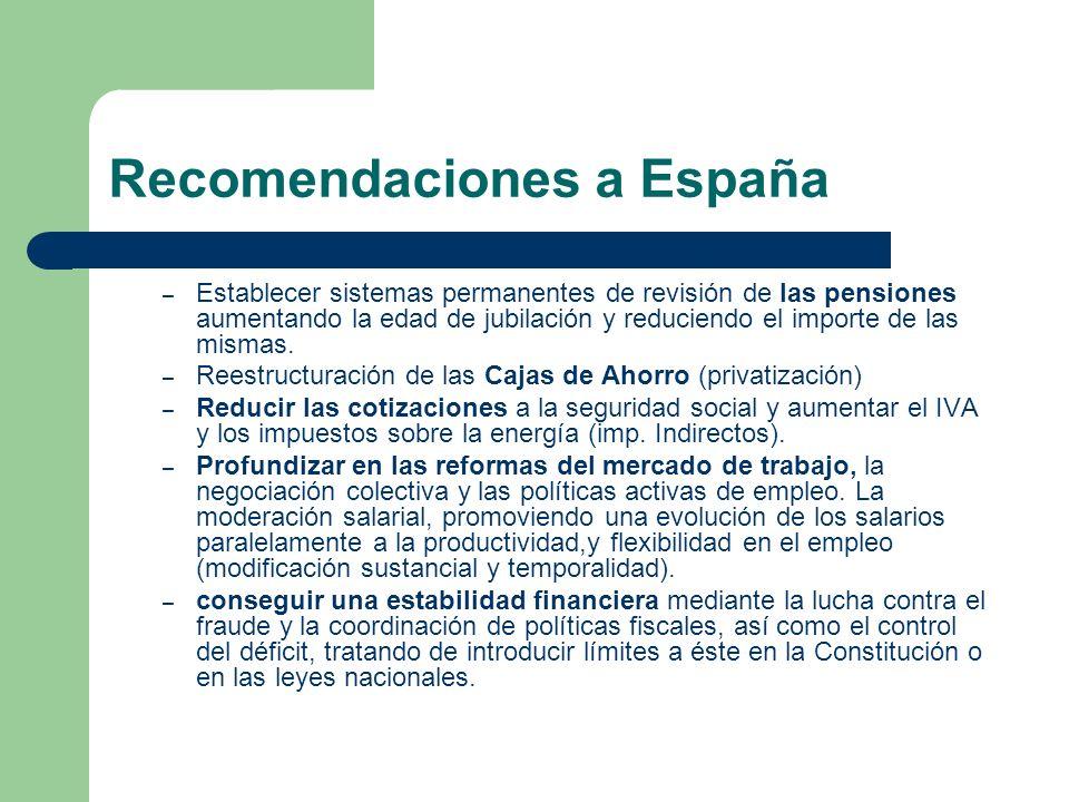 Recomendaciones a España – Establecer sistemas permanentes de revisión de las pensiones aumentando la edad de jubilación y reduciendo el importe de la