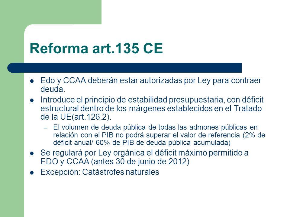 Reforma art.135 CE Edo y CCAA deberán estar autorizadas por Ley para contraer deuda. Introduce el principio de estabilidad presupuestaria, con déficit