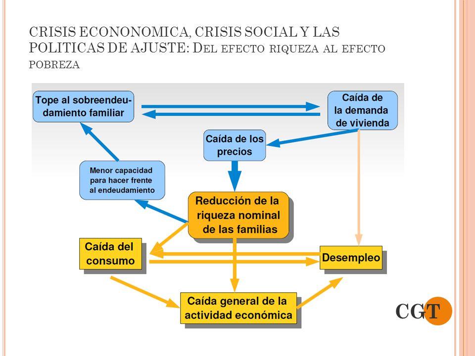 CRISIS ECONONOMICA, CRISIS SOCIAL Y LAS POLITICAS DE AJUSTE: D EL EFECTO RIQUEZA AL EFECTO POBREZA CGT