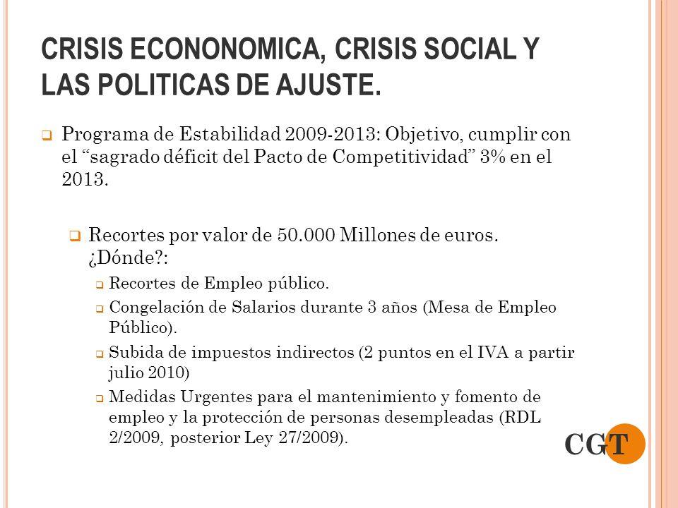 CRISIS ECONONOMICA, CRISIS SOCIAL Y LAS POLITICAS DE AJUSTE. Programa de Estabilidad 2009-2013: Objetivo, cumplir con el sagrado déficit del Pacto de