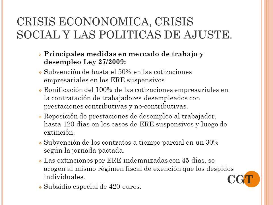 CRISIS ECONONOMICA, CRISIS SOCIAL Y LAS POLITICAS DE AJUSTE. Principales medidas en mercado de trabajo y desempleo Ley 27/2009: Subvención de hasta el