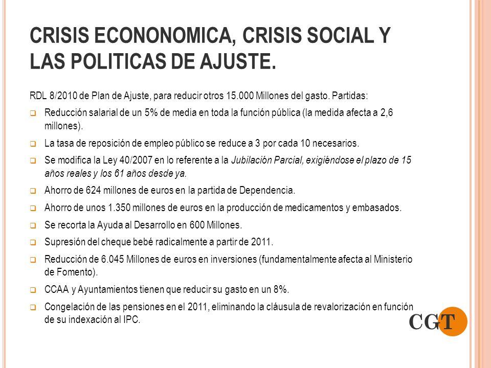 CRISIS ECONONOMICA, CRISIS SOCIAL Y LAS POLITICAS DE AJUSTE. RDL 8/2010 de Plan de Ajuste, para reducir otros 15.000 Millones del gasto. Partidas: Red