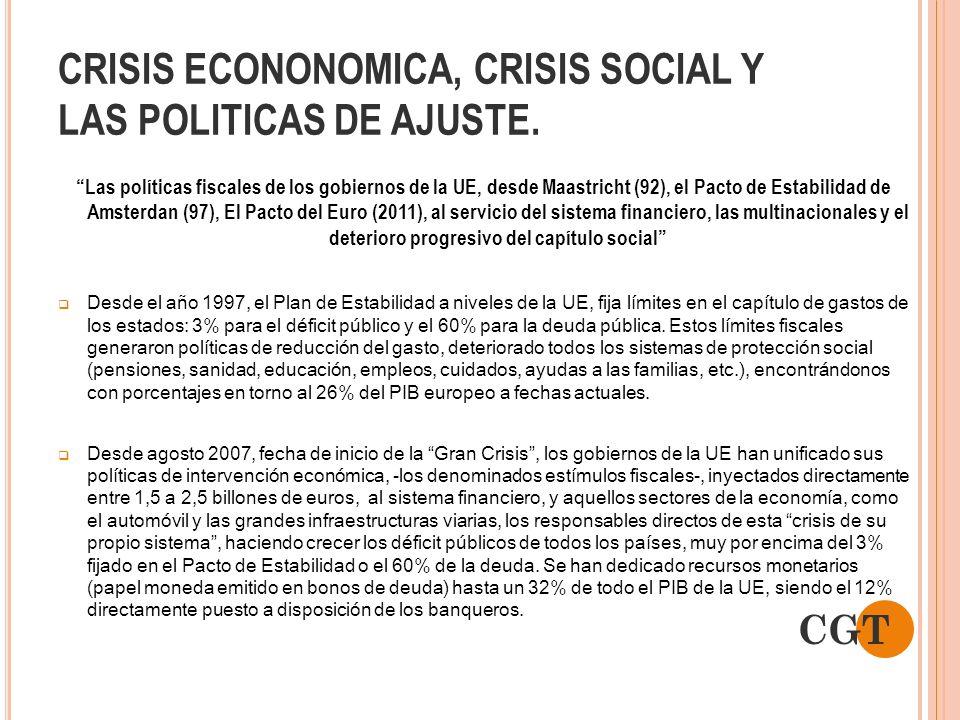 Las políticas fiscales de los gobiernos de la UE, desde Maastricht (92), el Pacto de Estabilidad de Amsterdan (97), El Pacto del Euro (2011), al servi
