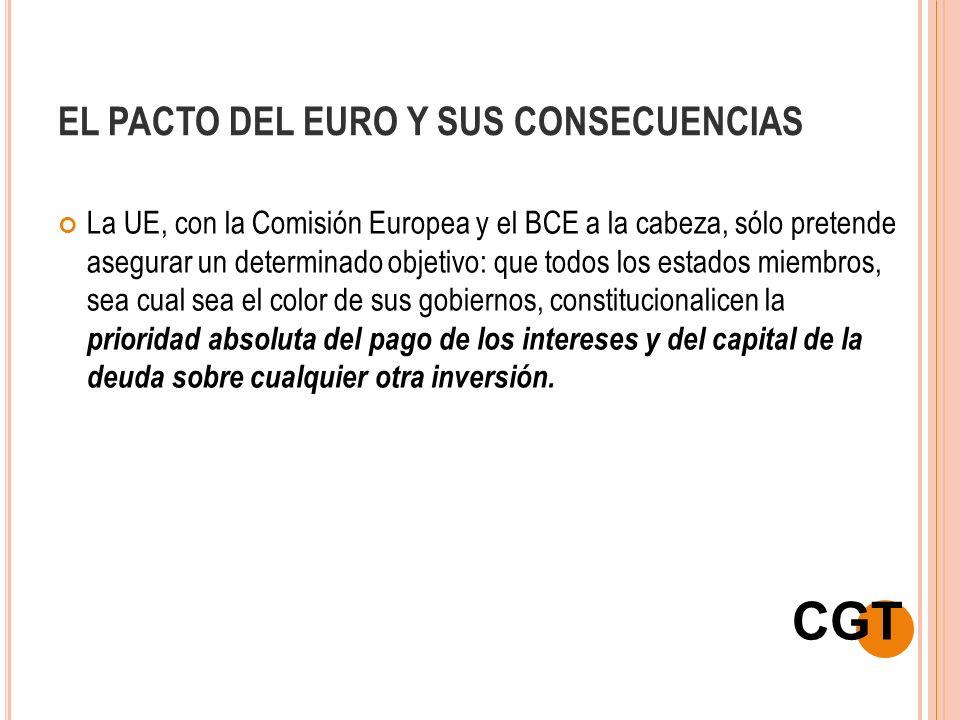 EL PACTO DEL EURO Y SUS CONSECUENCIAS La UE, con la Comisión Europea y el BCE a la cabeza, sólo pretende asegurar un determinado objetivo: que todos l