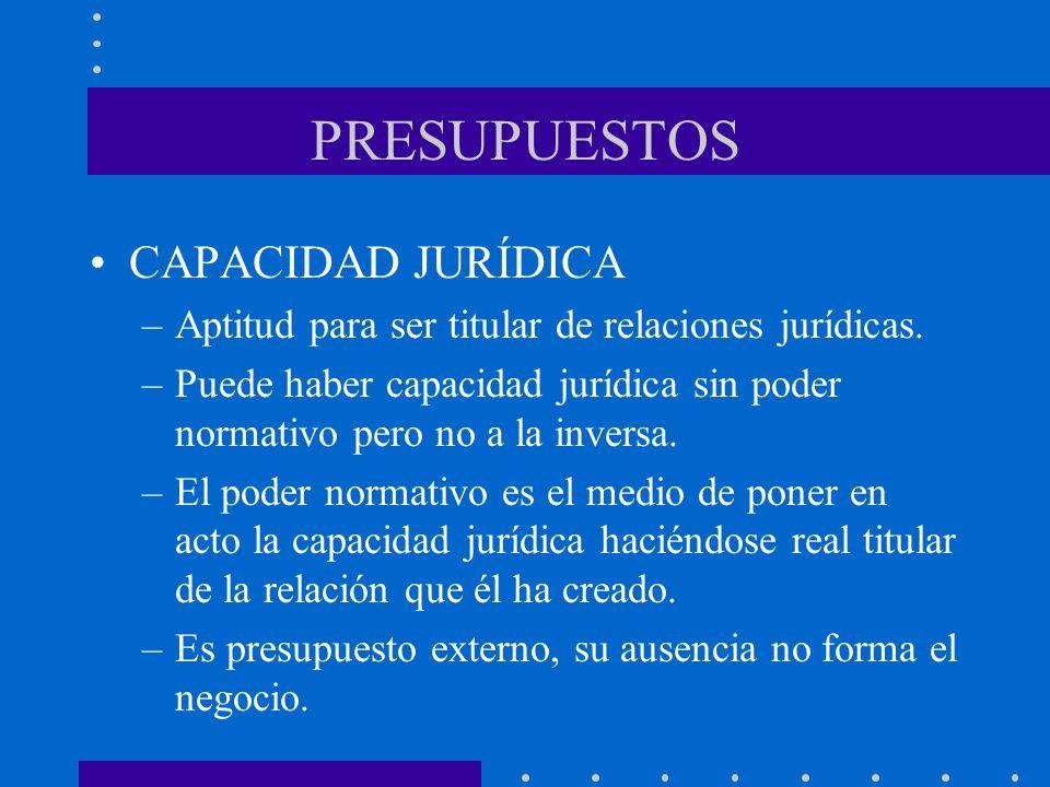 PRESUPUESTOS CAPACIDAD JURÍDICA –Aptitud para ser titular de relaciones jurídicas. –Puede haber capacidad jurídica sin poder normativo pero no a la in
