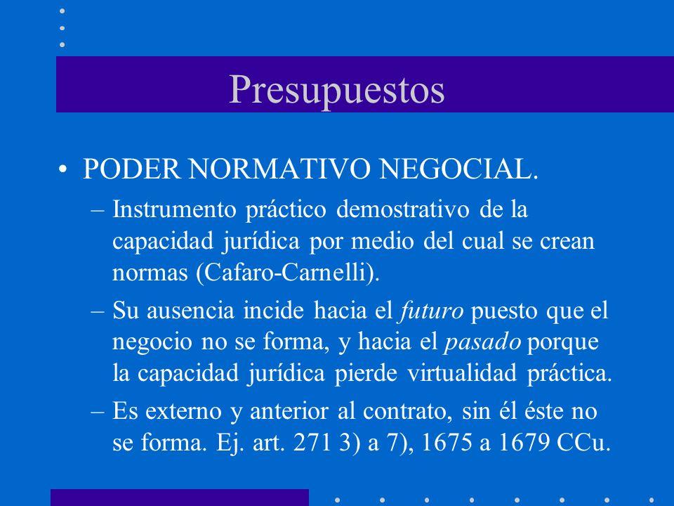 Presupuestos PODER NORMATIVO NEGOCIAL. –Instrumento práctico demostrativo de la capacidad jurídica por medio del cual se crean normas (Cafaro-Carnelli
