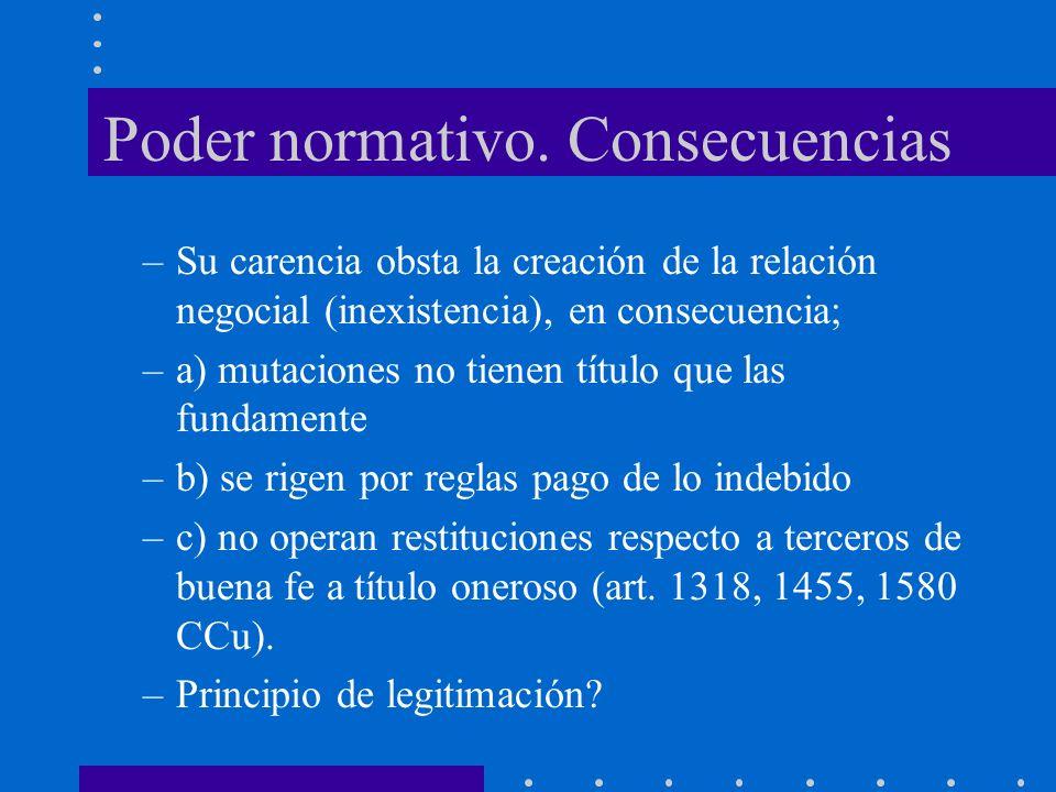 Poder normativo. Consecuencias –Su carencia obsta la creación de la relación negocial (inexistencia), en consecuencia; –a) mutaciones no tienen título