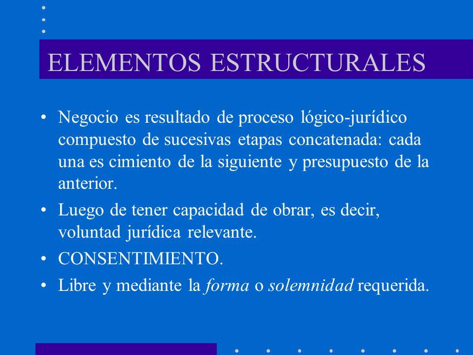 ELEMENTOS ESTRUCTURALES Negocio es resultado de proceso lógico-jurídico compuesto de sucesivas etapas concatenada: cada una es cimiento de la siguient