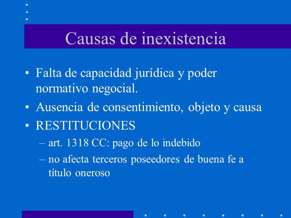 Causas de inexistencia Falta de capacidad jurídica y poder normativo negocial. Ausencia de consentimiento, objeto y causa RESTITUCIONES –art. 1318 CC: