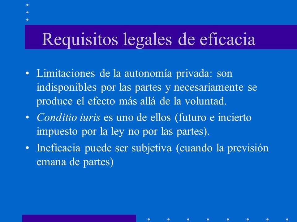 Requisitos legales de eficacia Limitaciones de la autonomía privada: son indisponibles por las partes y necesariamente se produce el efecto más allá d