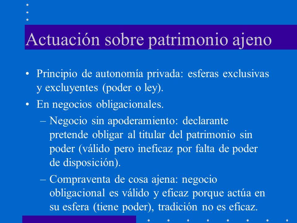 Actuación sobre patrimonio ajeno Principio de autonomía privada: esferas exclusivas y excluyentes (poder o ley). En negocios obligacionales. –Negocio
