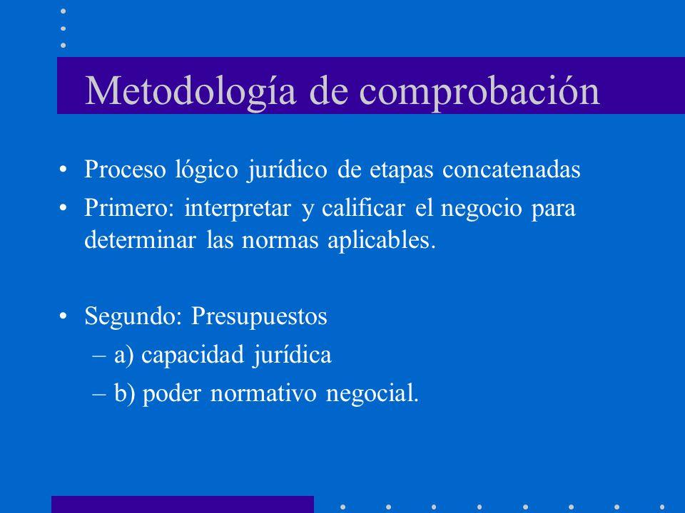 Metodología de comprobación Proceso lógico jurídico de etapas concatenadas Primero: interpretar y calificar el negocio para determinar las normas apli