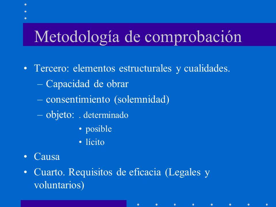 Metodología de comprobación Tercero: elementos estructurales y cualidades. –Capacidad de obrar –consentimiento (solemnidad) –objeto:. determinado posi
