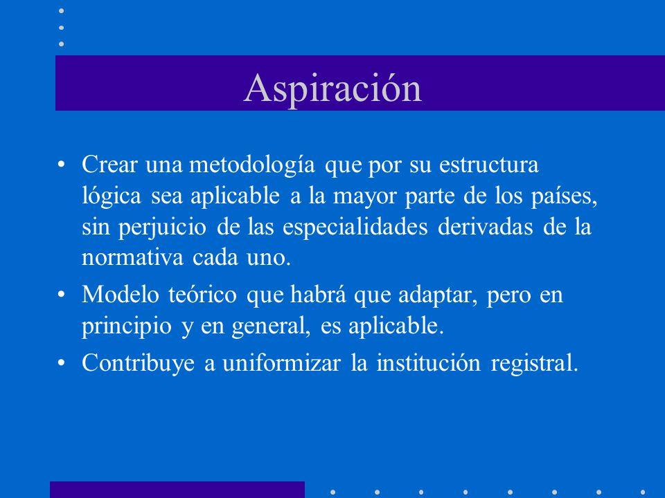Aspiración Crear una metodología que por su estructura lógica sea aplicable a la mayor parte de los países, sin perjuicio de las especialidades deriva