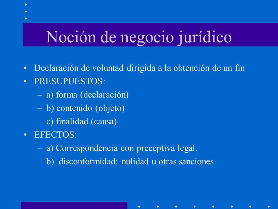 Noción de negocio jurídico Declaración de voluntad dirigida a la obtención de un fin PRESUPUESTOS: –a) forma (declaración) –b) contenido (objeto) –c)
