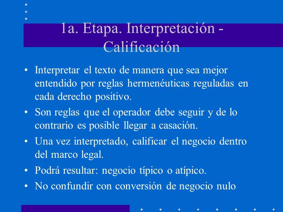 1a. Etapa. Interpretación - Calificación Interpretar el texto de manera que sea mejor entendido por reglas hermenéuticas reguladas en cada derecho pos