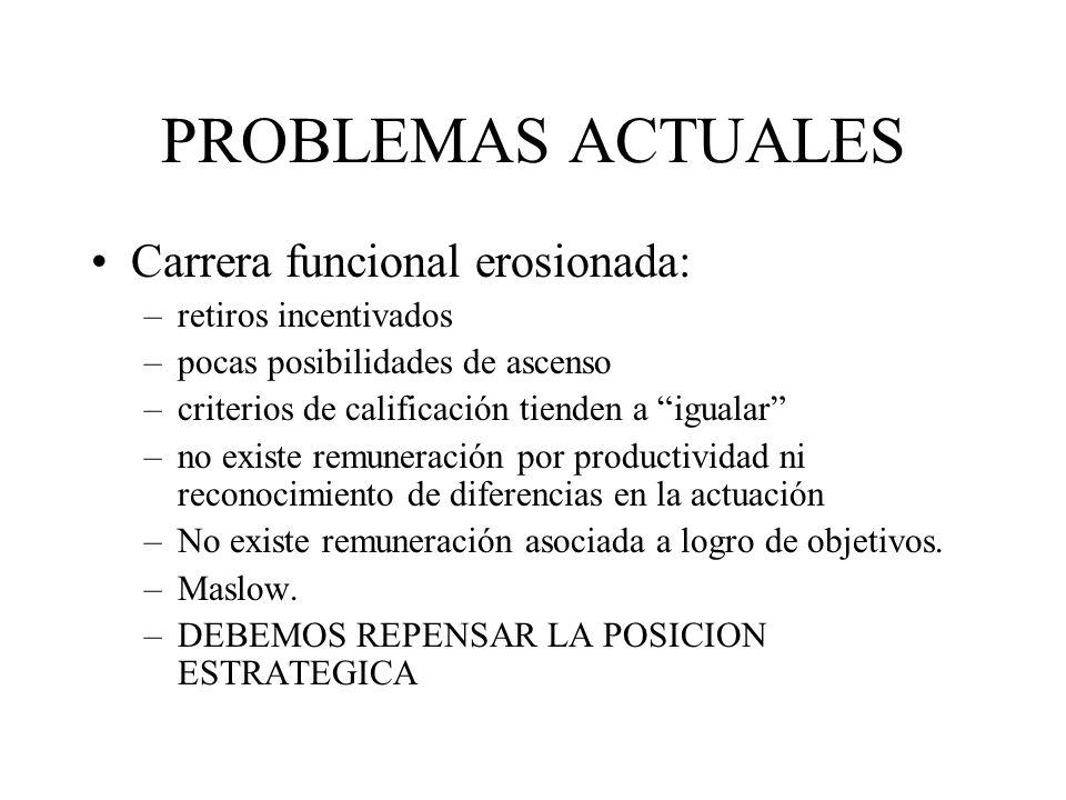 PROBLEMAS ACTUALES Carrera funcional erosionada: –retiros incentivados –pocas posibilidades de ascenso –criterios de calificación tienden a igualar –n