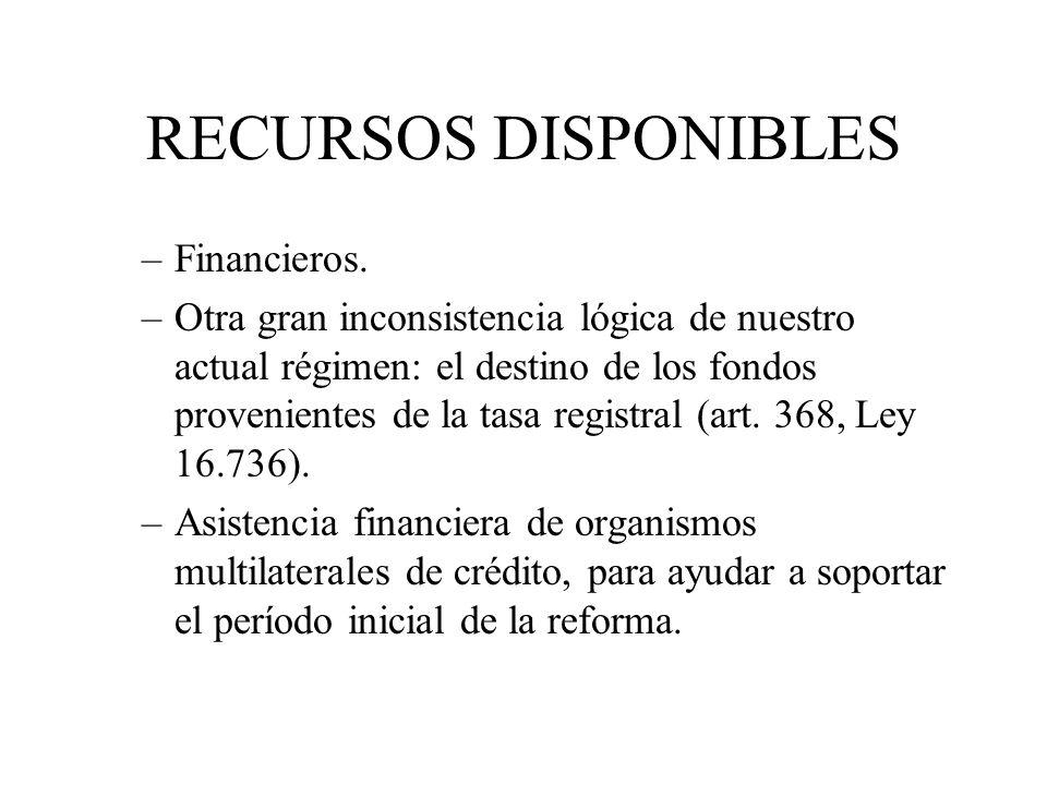 RECURSOS DISPONIBLES –Financieros. –Otra gran inconsistencia lógica de nuestro actual régimen: el destino de los fondos provenientes de la tasa regist