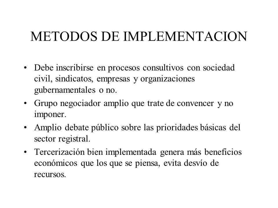 METODOS DE IMPLEMENTACION Debe inscribirse en procesos consultivos con sociedad civil, sindicatos, empresas y organizaciones gubernamentales o no. Gru
