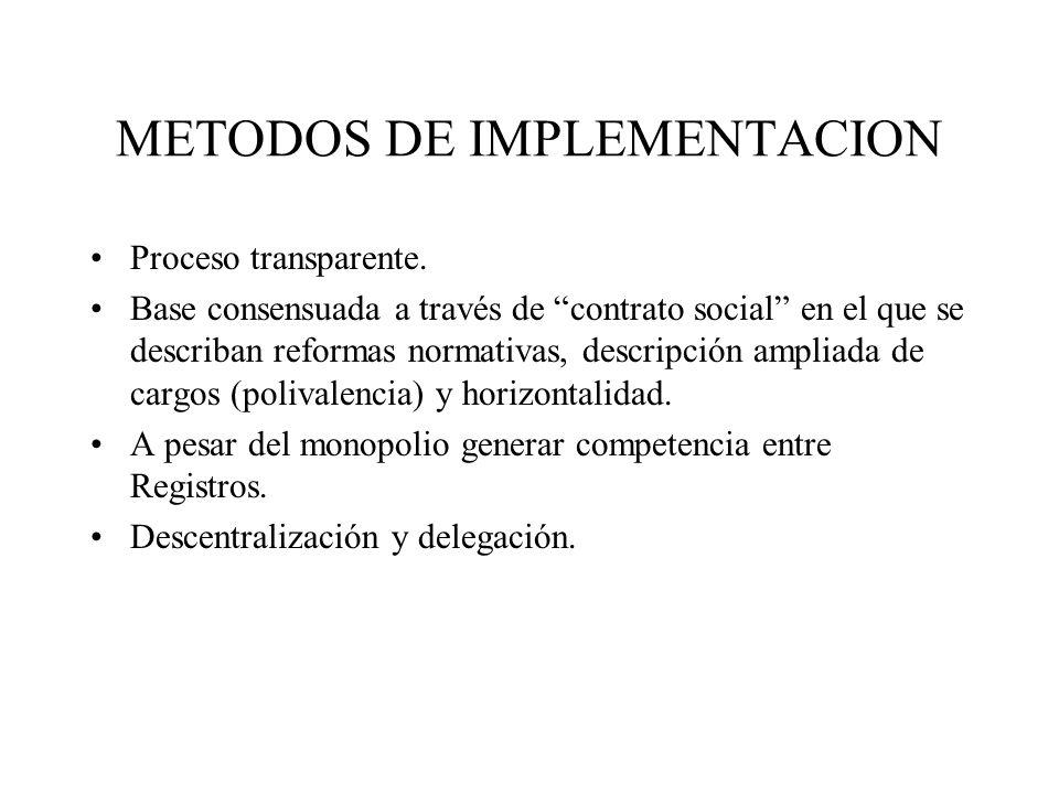 METODOS DE IMPLEMENTACION Proceso transparente. Base consensuada a través de contrato social en el que se describan reformas normativas, descripción a