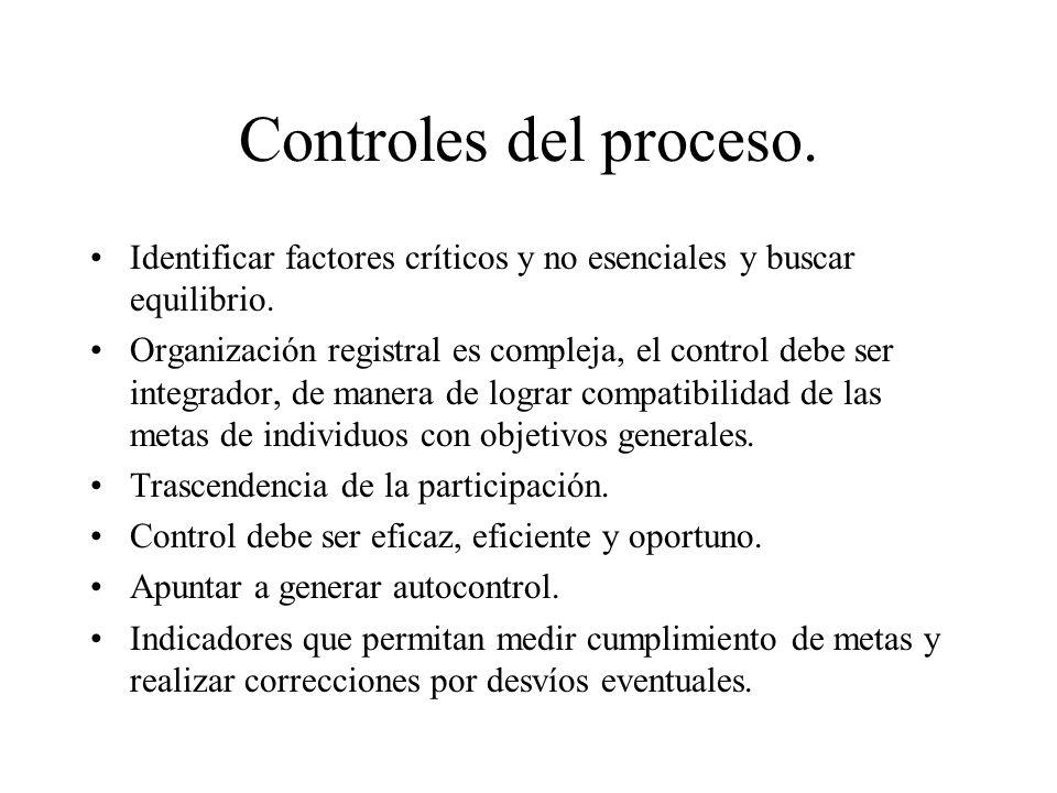 Controles del proceso. Identificar factores críticos y no esenciales y buscar equilibrio. Organización registral es compleja, el control debe ser inte
