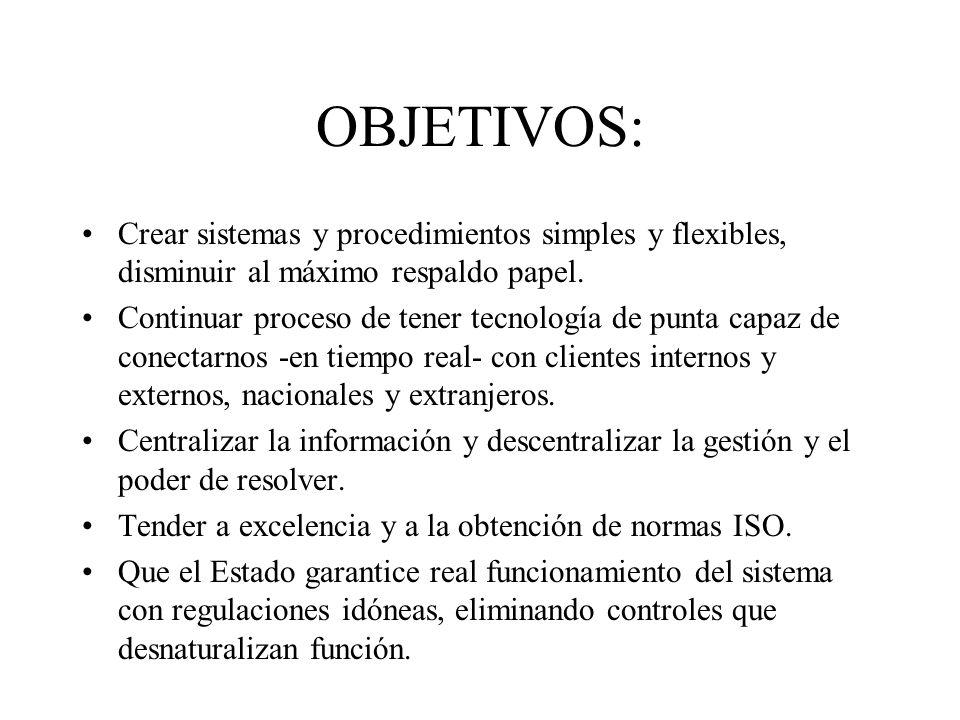 REGISTROS PUBLICOS COMO PERSONA PUBLICA NO ESTATAL Ventajas.