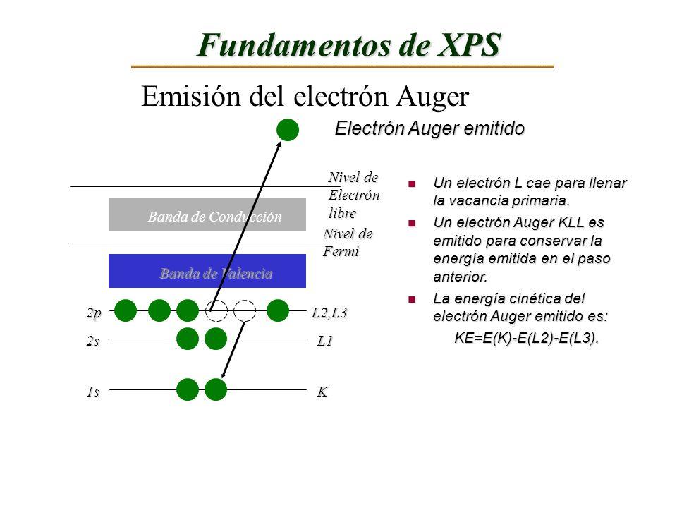 n Un electrón L cae para llenar la vacancia primaria. n Un electrón Auger KLL es emitido para conservar la energía emitida en el paso anterior. n La e