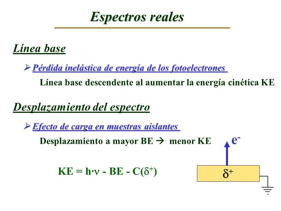Espectros reales Pérdida inelástica de energía de los fotoelectrones Pérdida inelástica de energía de los fotoelectrones Línea base descendente al aum