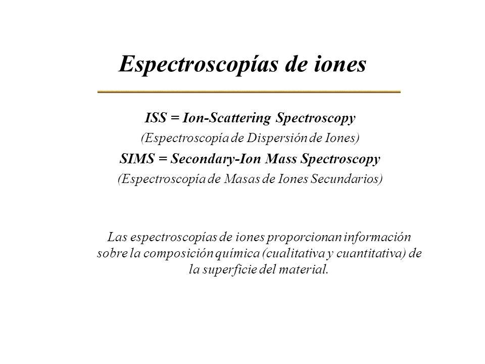 Espectroscopías de iones ISS = Ion-Scattering Spectroscopy (Espectroscopía de Dispersión de Iones) SIMS = Secondary-Ion Mass Spectroscopy (Espectrosco