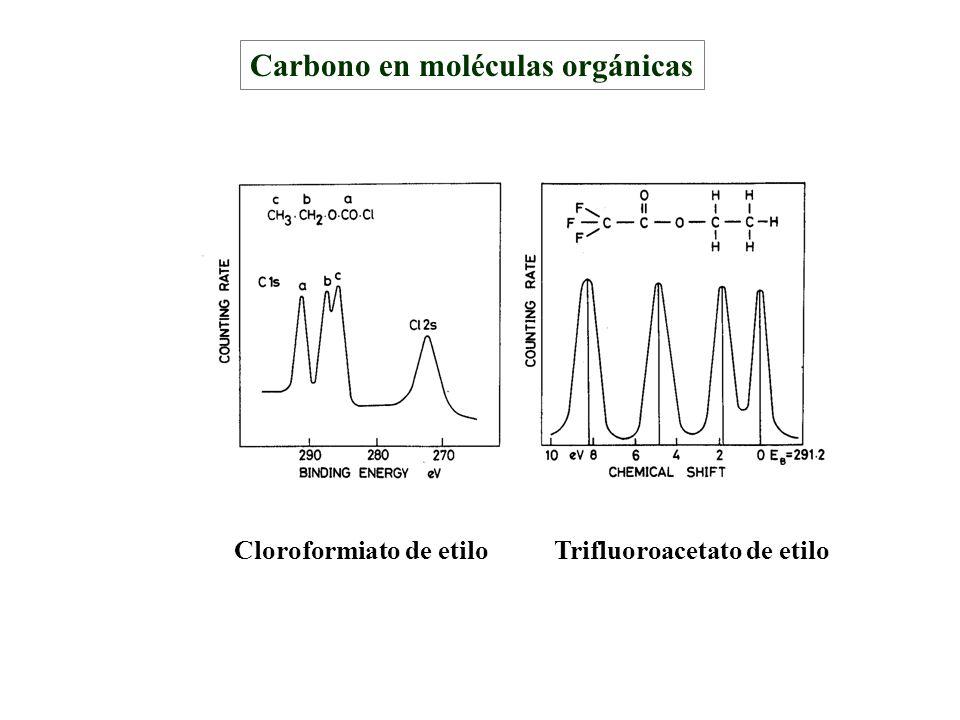 Carbono en moléculas orgánicas Cloroformiato de etiloTrifluoroacetato de etilo