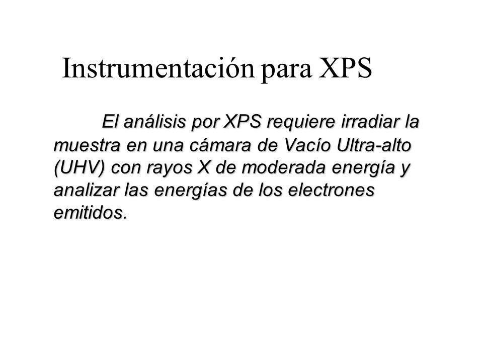 Instrumentación para XPS El análisis por XPS requiere irradiar la muestra en una cámara de Vacío Ultra-alto (UHV) con rayos X de moderada energía y an