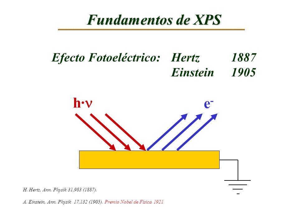 Fundamentos de XPS Efecto Fotoeléctrico:Hertz 1887 Einstein 1905 h· e-e- H. Hertz, Ann. Physik 31,983 (1887). A. Einstein, Ann. Physik 17,132 (1905).