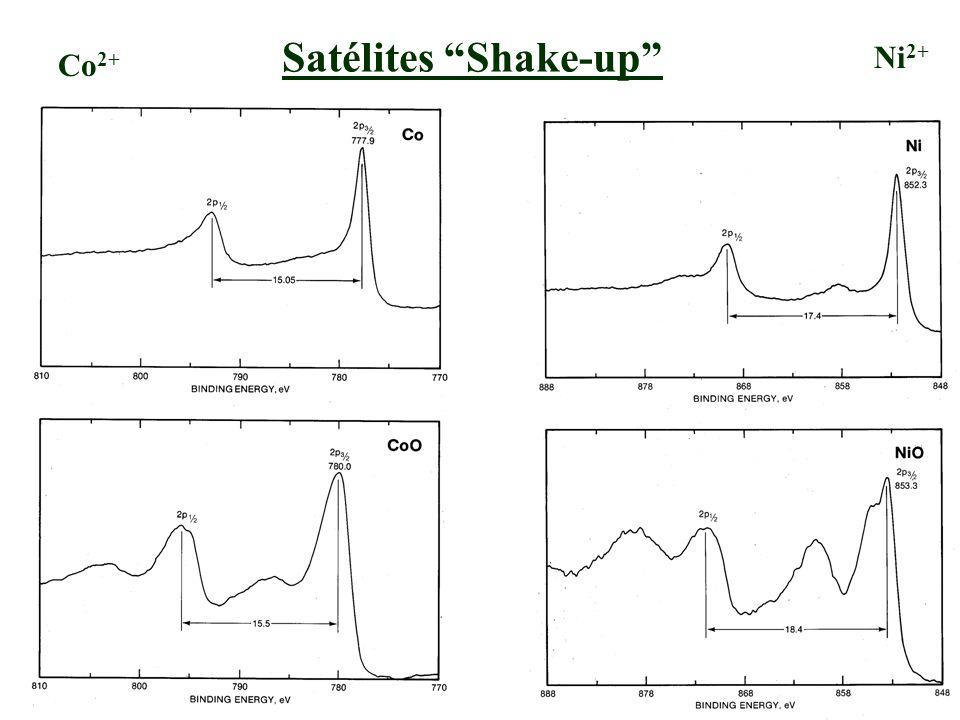 Satélites Shake-up Co 2+ Ni 2+