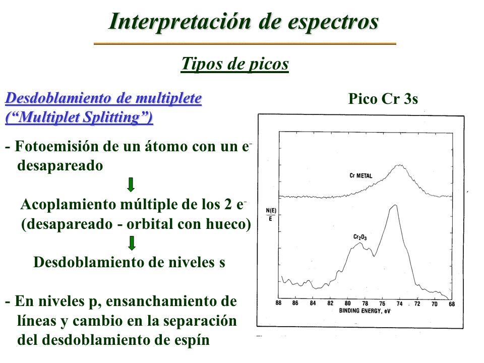 Tipos de picos Interpretación de espectros Desdoblamiento de multiplete (Multiplet Splitting) - Fotoemisión de un átomo con un e - desapareado Acoplam