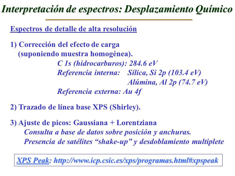 Interpretación de espectros: Desplazamiento Químico Espectros de detalle de alta resolución 1) Corrección del efecto de carga (suponiendo muestra homo