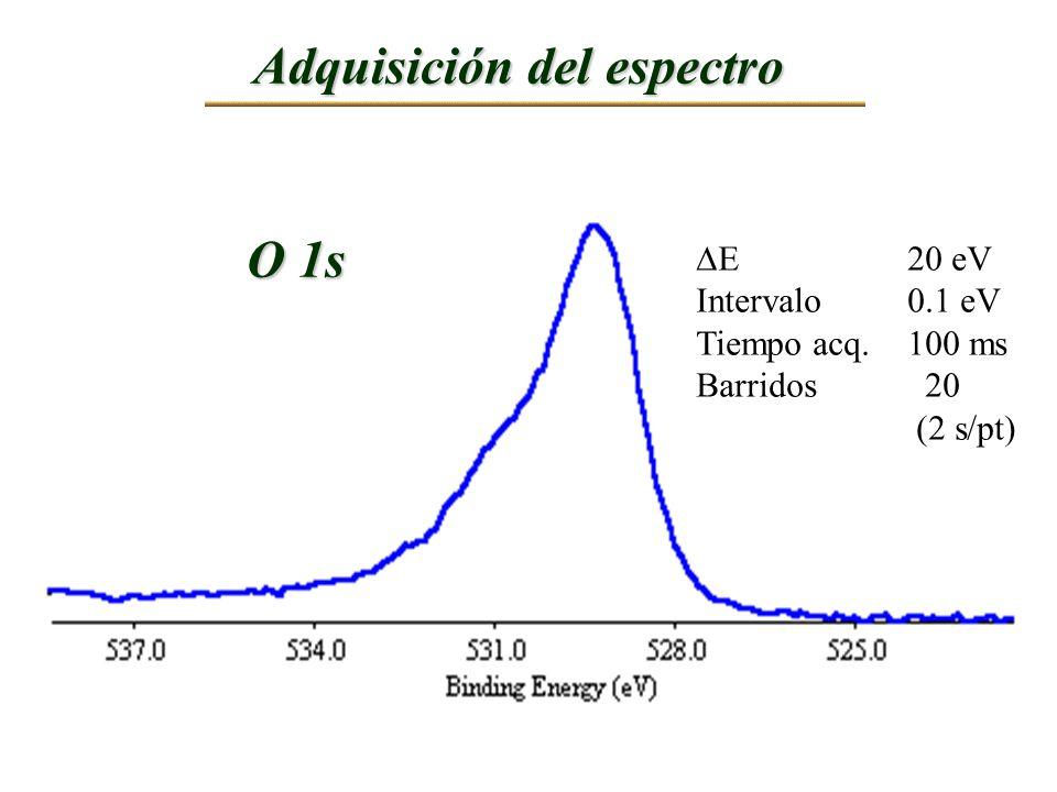 Adquisición del espectro O 1s E20 eV Intervalo0.1 eV Tiempo acq.100 ms Barridos 20 (2 s/pt)
